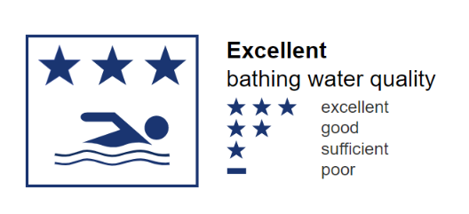 Excellent Bathing Water Quality image